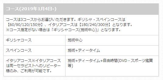 武蔵小杉のメンズエステ店セグンダカーサの料金